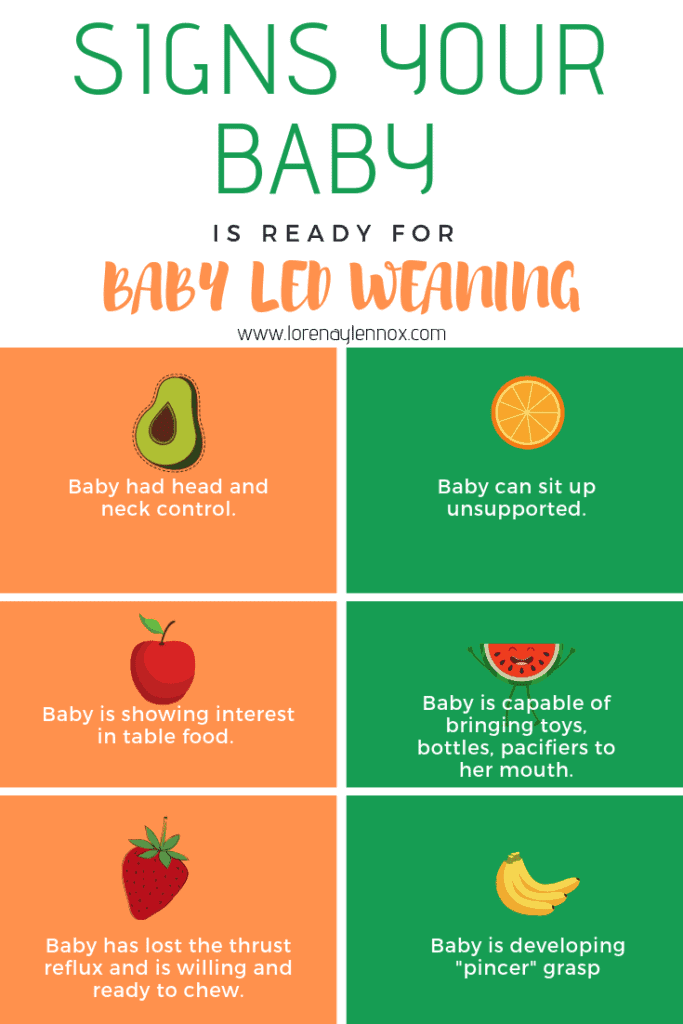 When to Start Baby Led weaning